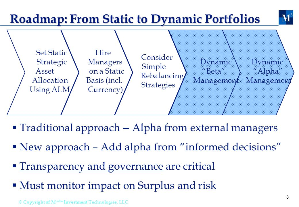 3 © Copyright of M cube Investment Technologies, LLC Roadmap: From Static to Dynamic Portfolios  Traditional approach – Alpha from external managers  New approach – Add alpha from informed decisions  Transparency and governance are critical  Must monitor impact on Surplus and risk Dynamic Alpha Management Dynamic Beta Management Consider Simple Rebalancing Strategies Hire Managers on a Static Basis (incl.