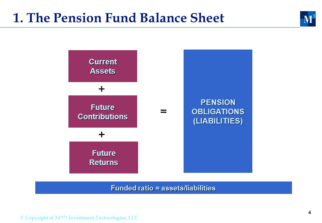 4 © Copyright of M cube Investment Technologies, LLC 1. The Pension Fund Balance Sheet Future Contributions Current Assets Future Returns PENSION OBLI
