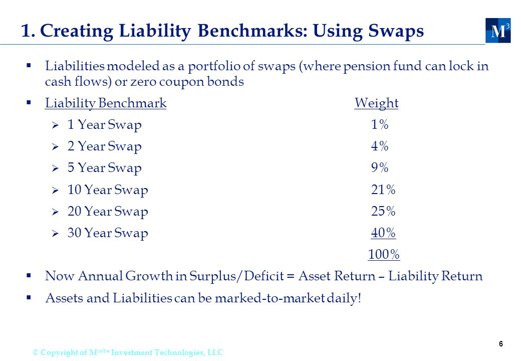6 © Copyright of M cube Investment Technologies, LLC 1. Creating Liability Benchmarks: Using Swaps  Liabilities modeled as a portfolio of swaps (wher