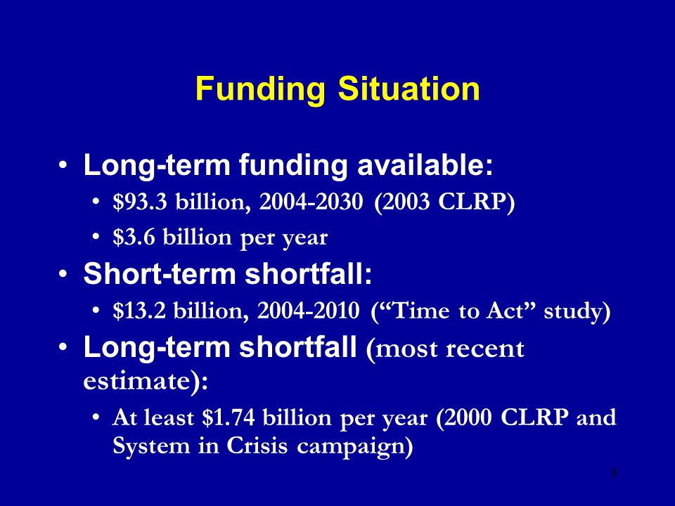 8 Funding Situation Long-term funding available: $93.3 billion, 2004-2030 (2003 CLRP) $3.6 billion per year Short-term shortfall: $13.2 billion, 2004-2010 ( Time to Act study) Long-term shortfall (most recent estimate): At least $1.74 billion per year (2000 CLRP and System in Crisis campaign)