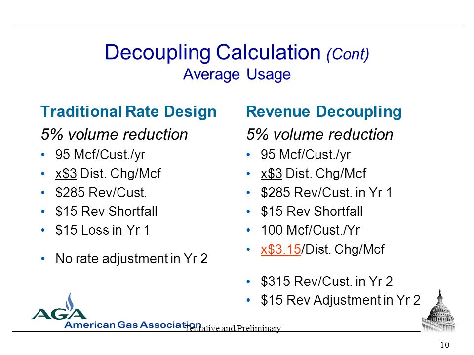 Tentative and Preliminary Decoupling Calculation (Cont) Average Usage Traditional Rate Design 5% volume reduction 95 Mcf/Cust./yr x$3 Dist. Chg/Mcf $2