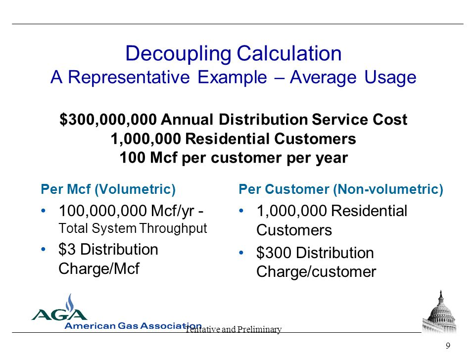 Tentative and Preliminary Decoupling Calculation A Representative Example – Average Usage $300,000,000 Annual Distribution Service Cost 1,000,000 Resi