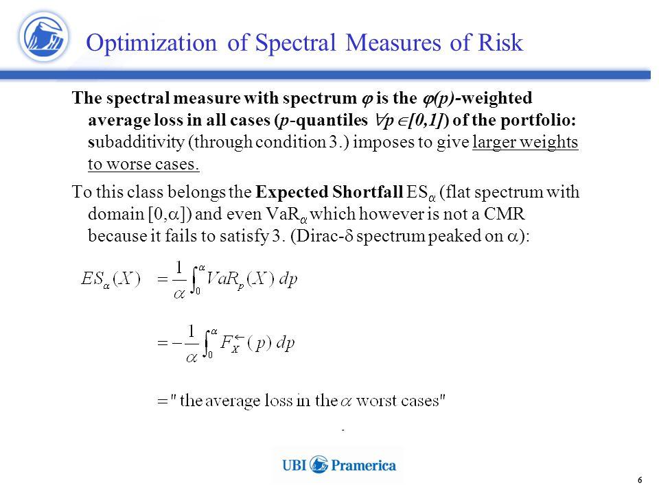 7 Optimization of Spectral Measures of Risk Optimization of ES: Uryasev et al.