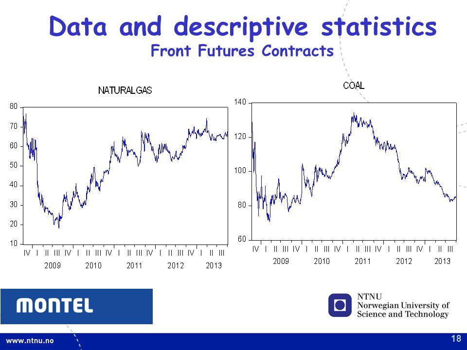 18 Data and descriptive statistics Front Futures Contracts