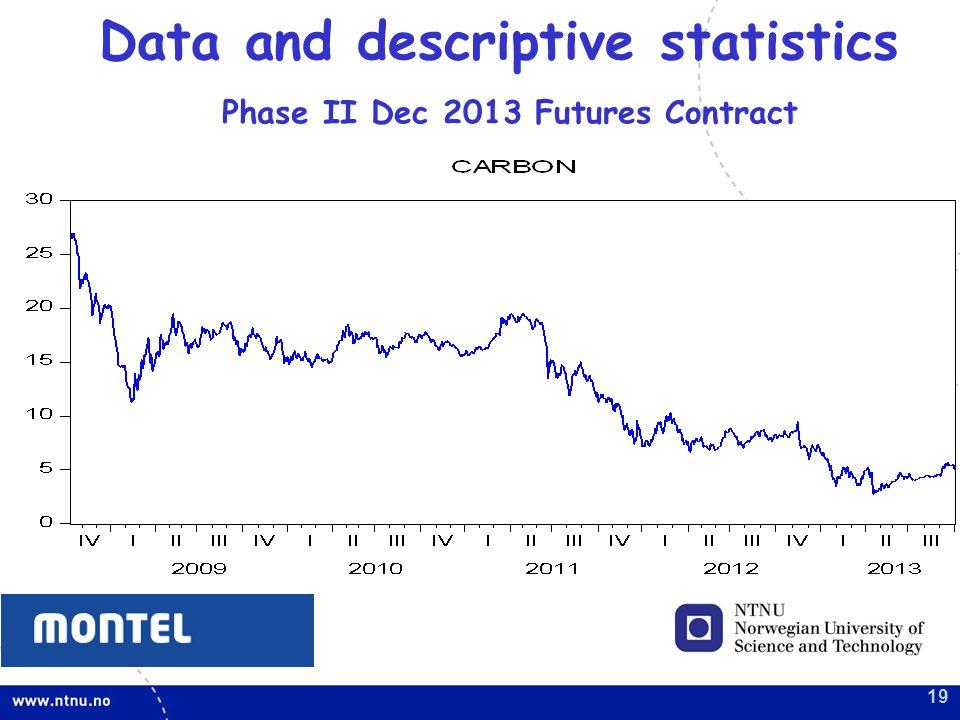 19 Data and descriptive statistics Phase II Dec 2013 Futures Contract