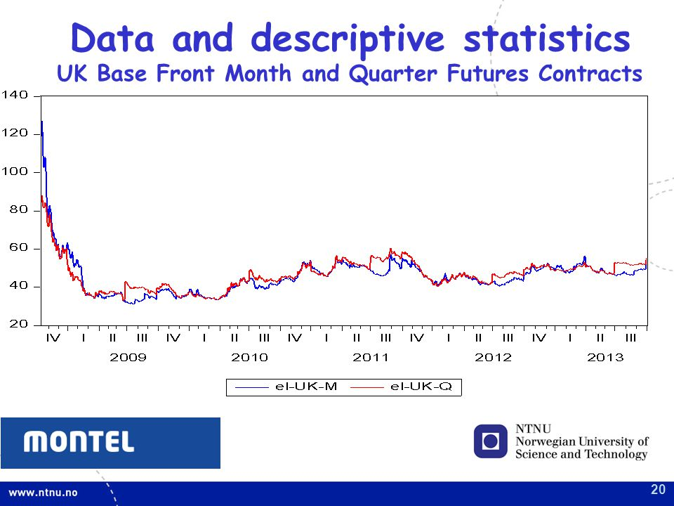20 Data and descriptive statistics UK Base Front Month and Quarter Futures Contracts