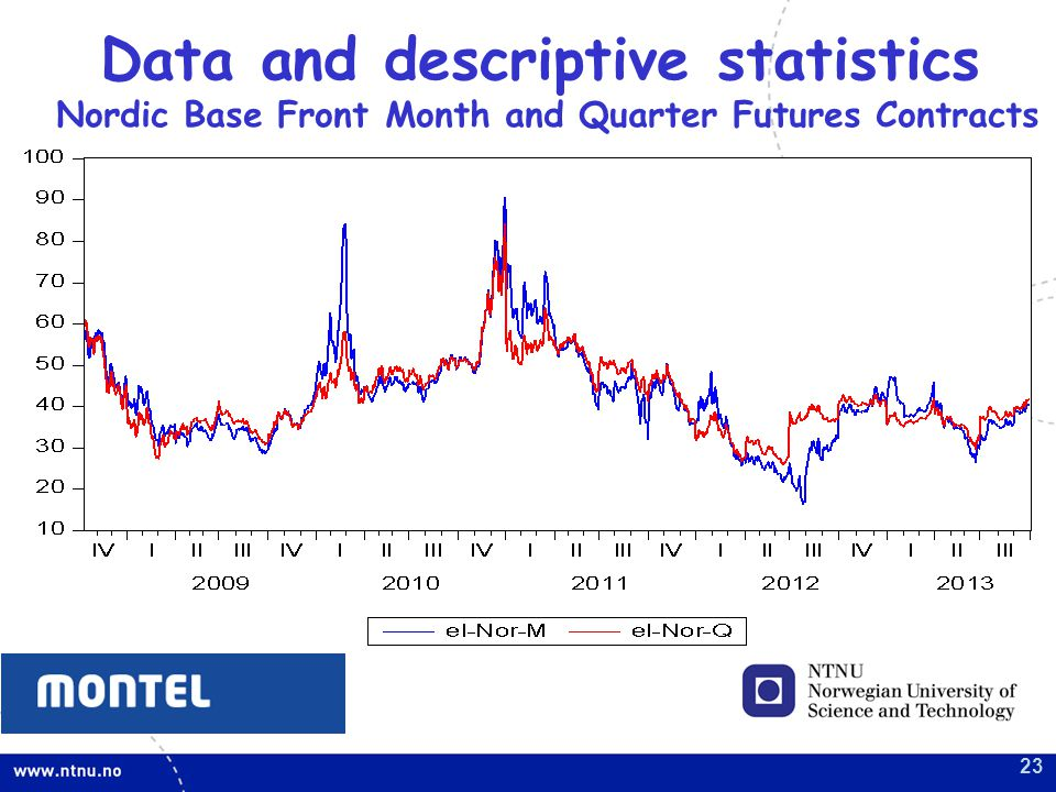 23 Data and descriptive statistics Nordic Base Front Month and Quarter Futures Contracts