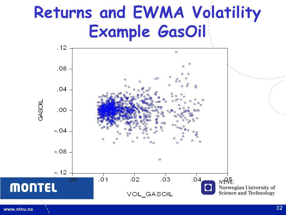 32 Returns and EWMA Volatility Example GasOil