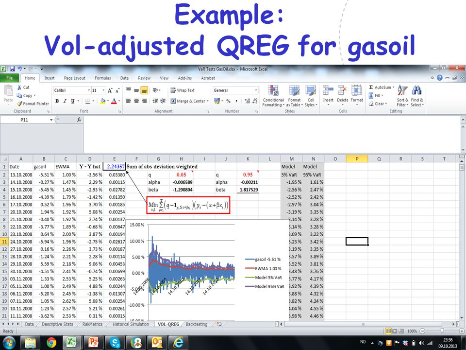 44 Example: Vol-adjusted QREG for gasoil