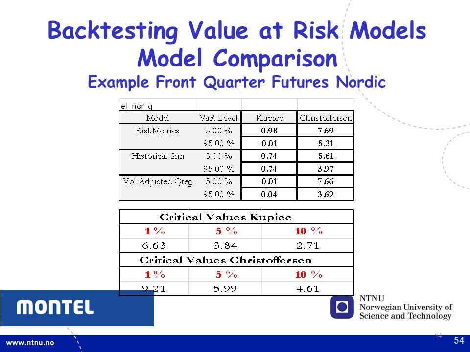 54 Backtesting Value at Risk Models Model Comparison Example Front Quarter Futures Nordic