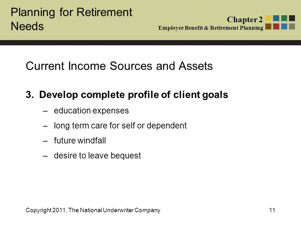 Planning for Retirement Needs Chapter 2 Employee Benefit & Retirement Planning Copyright 2011, The National Underwriter Company11 Current Income Sources and Assets 3.Develop complete profile of client goals –education expenses –long term care for self or dependent –future windfall –desire to leave bequest