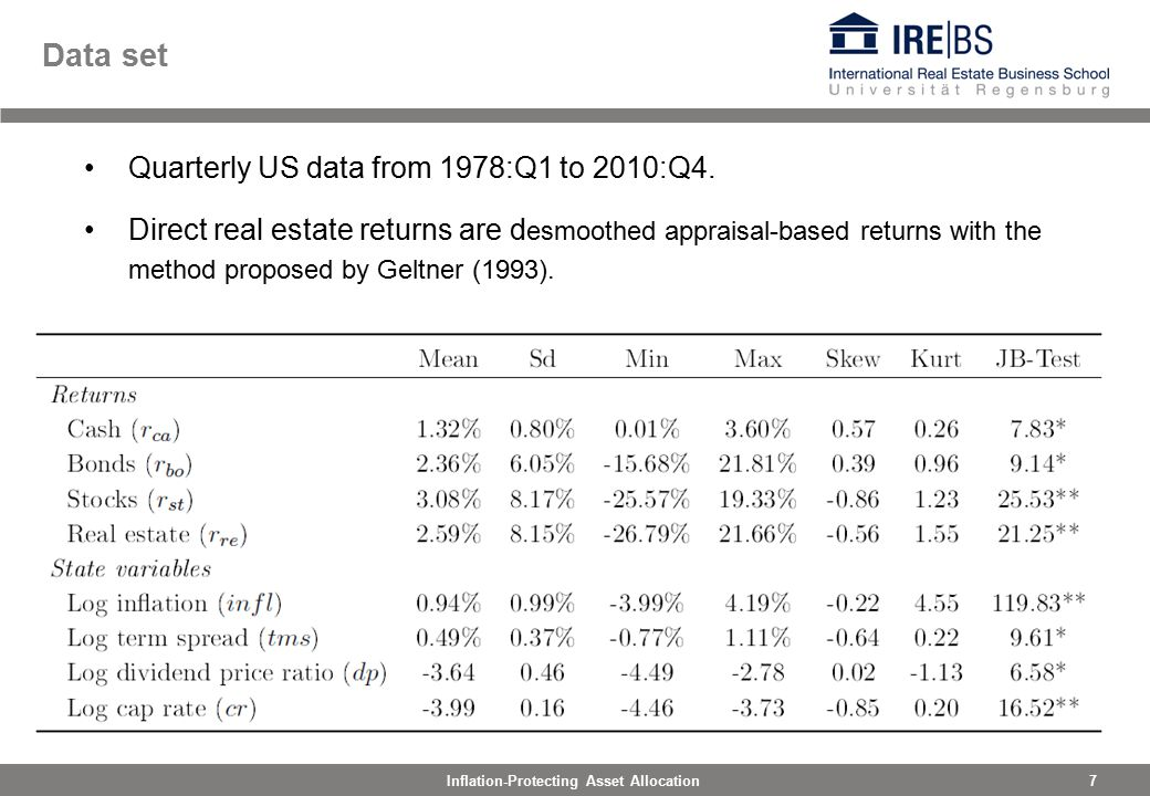7Inflation-Protecting Asset Allocation Data set Quarterly US data from 1978:Q1 to 2010:Q4.
