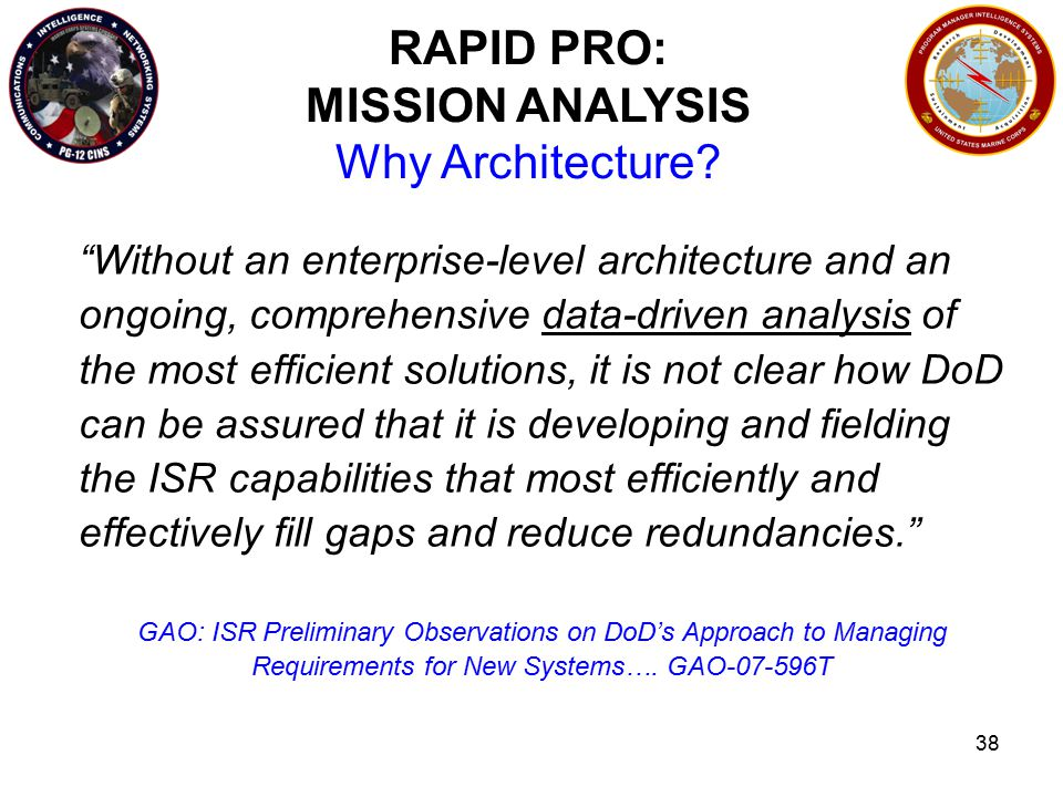 38 RAPID PRO: MISSION ANALYSIS Why Architecture.