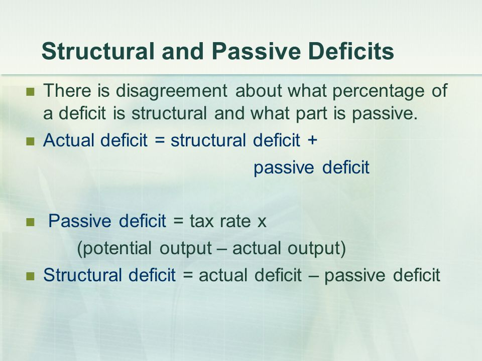 Actual deficit = structural deficit + passive deficit Passive deficit = tax rate x (potential output – actual output) Structural deficit = actual deficit – passive deficit Structural and Passive Deficits