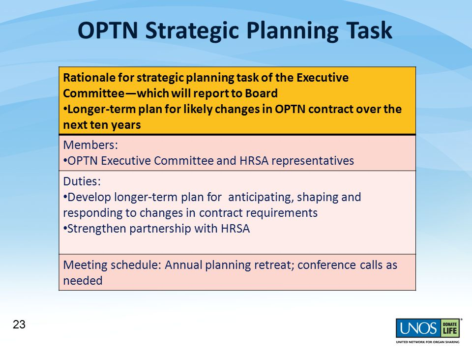 OPTN Strategic Planning Task Rationale for strategic planning task of the Executive Committee—which will report to Board Longer-term plan for likely changes in OPTN contract over the next ten years Members: OPTN Executive Committee and HRSA representatives Duties: Develop longer-term plan for anticipating, shaping and responding to changes in contract requirements Strengthen partnership with HRSA Meeting schedule: Annual planning retreat; conference calls as needed 23