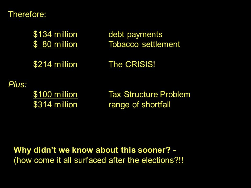 17 Therefore: $134 milliondebt payments $ 80 millionTobacco settlement $214 millionThe CRISIS.
