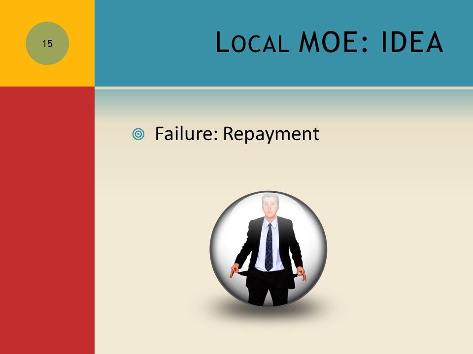 L OCAL MOE: IDEA  Failure: Repayment 15