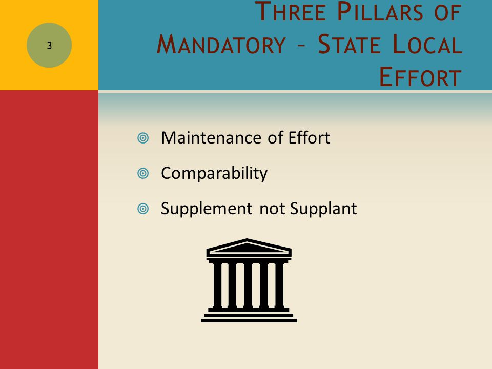 T HREE P ILLARS OF M ANDATORY – S TATE L OCAL E FFORT  Maintenance of Effort  Comparability  Supplement not Supplant 3