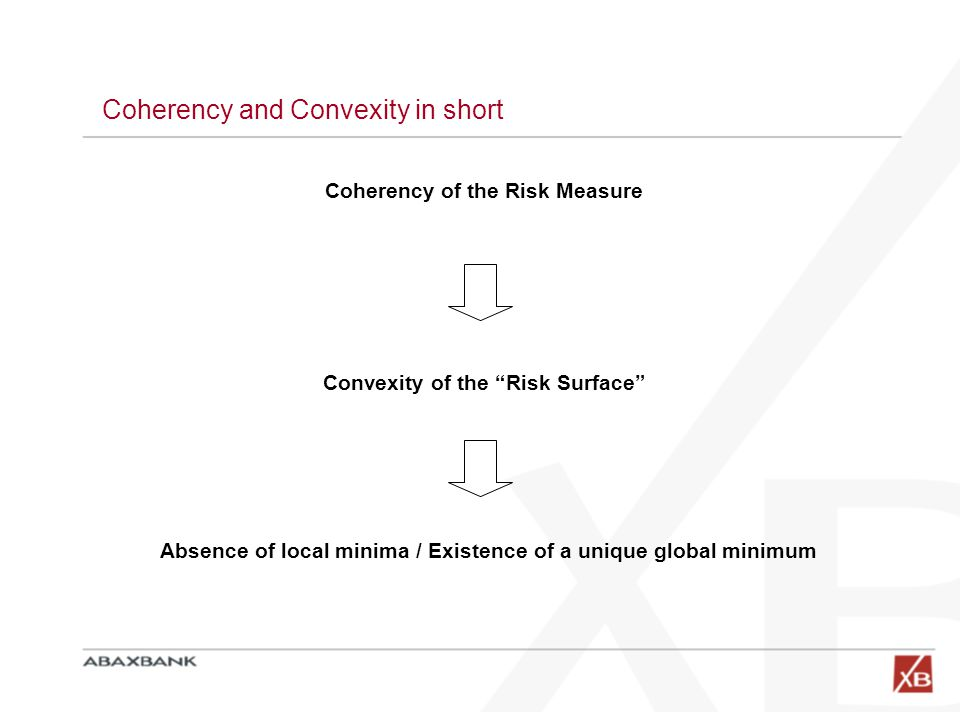"""Coherency and Convexity in short Coherency of the Risk Measure Convexity of the """"Risk Surface"""" Absence of local minima / Existence of a unique global"""