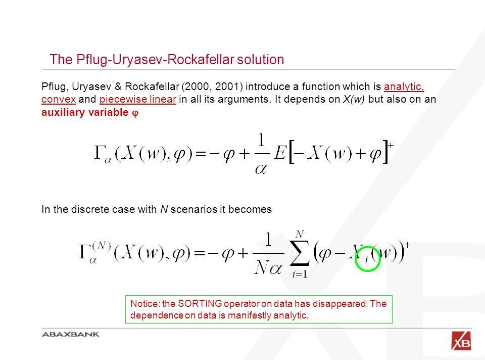 The Pflug-Uryasev-Rockafellar solution Pflug, Uryasev & Rockafellar (2000, 2001) introduce a function which is analytic, convex and piecewise linear i