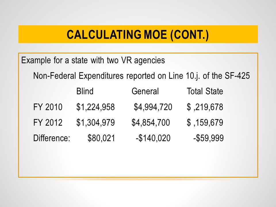 CALCULATING MOE (CONT.) Example for a state with two VR agencies Non-Federal Expenditures reported on Line 10.j.