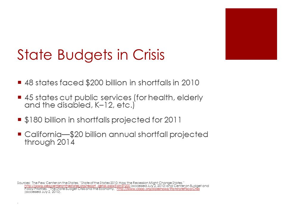 State Budgets in Crisis  48 states faced $200 billion in shortfalls in 2010  45 states cut public services (for health, elderly and the disabled, K–12, etc.)  $180 billion in shortfalls projected for 2011  California—$20 billion annual shortfall projected through 2014 Sources: The Pew Center on the States, State of the States 2010: How the Recession Might Change States, http://www.pewcenteronthestates.org/report_detail.aspx id=57200 (accessed July 2, 2010) and Center on Budget and Policy Priorities, The State Budget Crisis and the Economy, http://www.cbpp.org/slideshows/ fa=stateFiscalCrisis (accessed July 2, 2010).