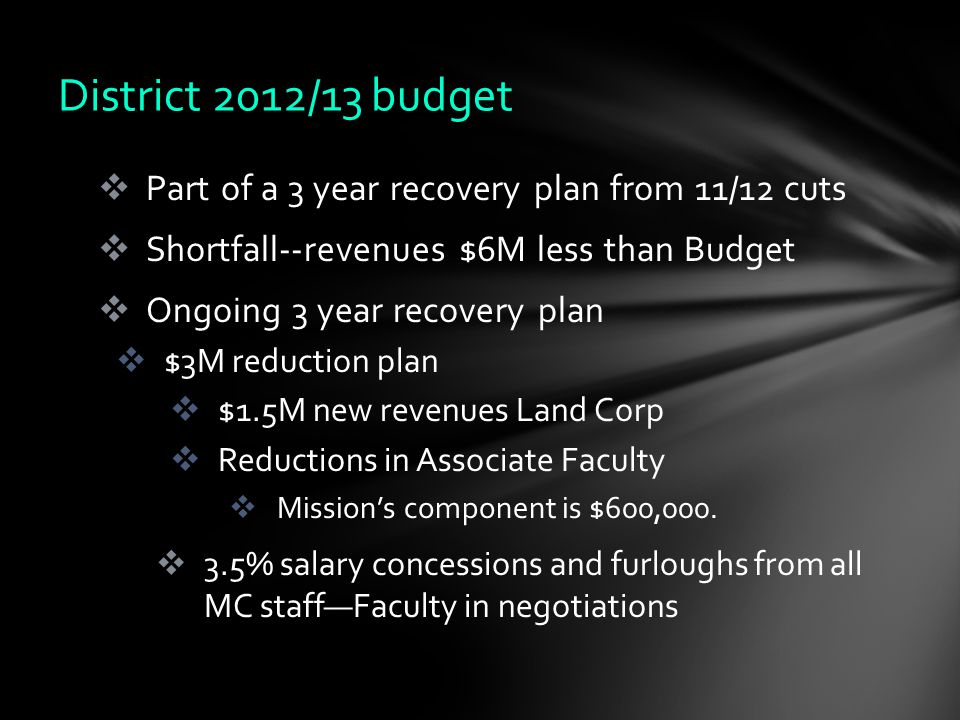  Part of a 3 year recovery plan from 11/12 cuts  Shortfall--revenues $6M less than Budget  Ongoing 3 year recovery plan  $3M reduction plan  $1.5M new revenues Land Corp  Reductions in Associate Faculty  Mission's component is $600,000.