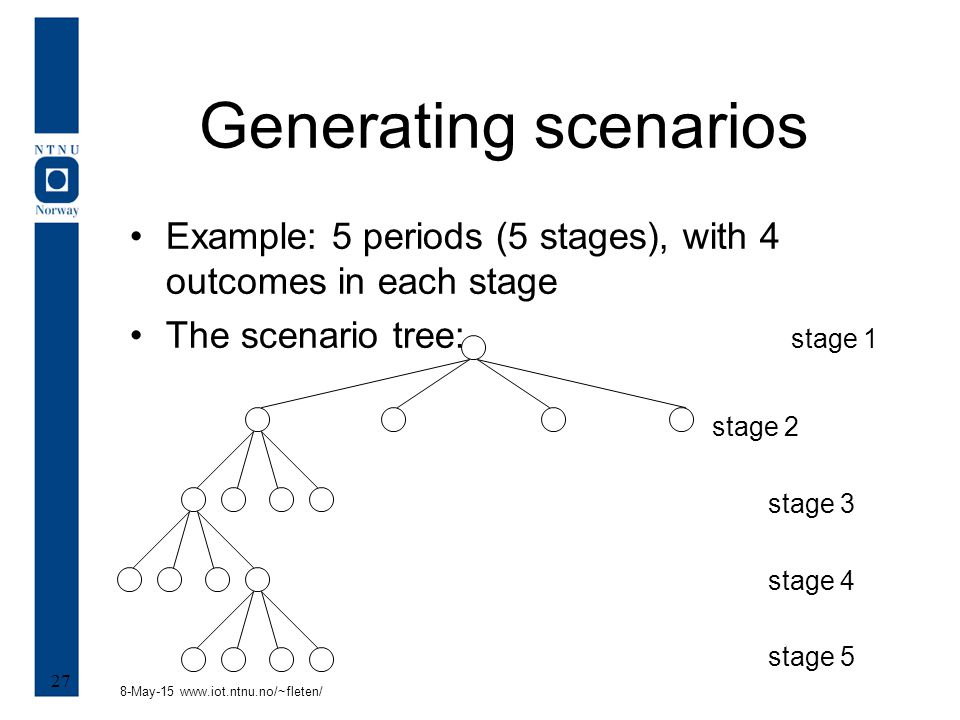 8-May-15 www.iot.ntnu.no/~fleten/ 27 Generating scenarios Example: 5 periods (5 stages), with 4 outcomes in each stage The scenario tree: stage 1 stage 2 stage 3 stage 4 stage 5