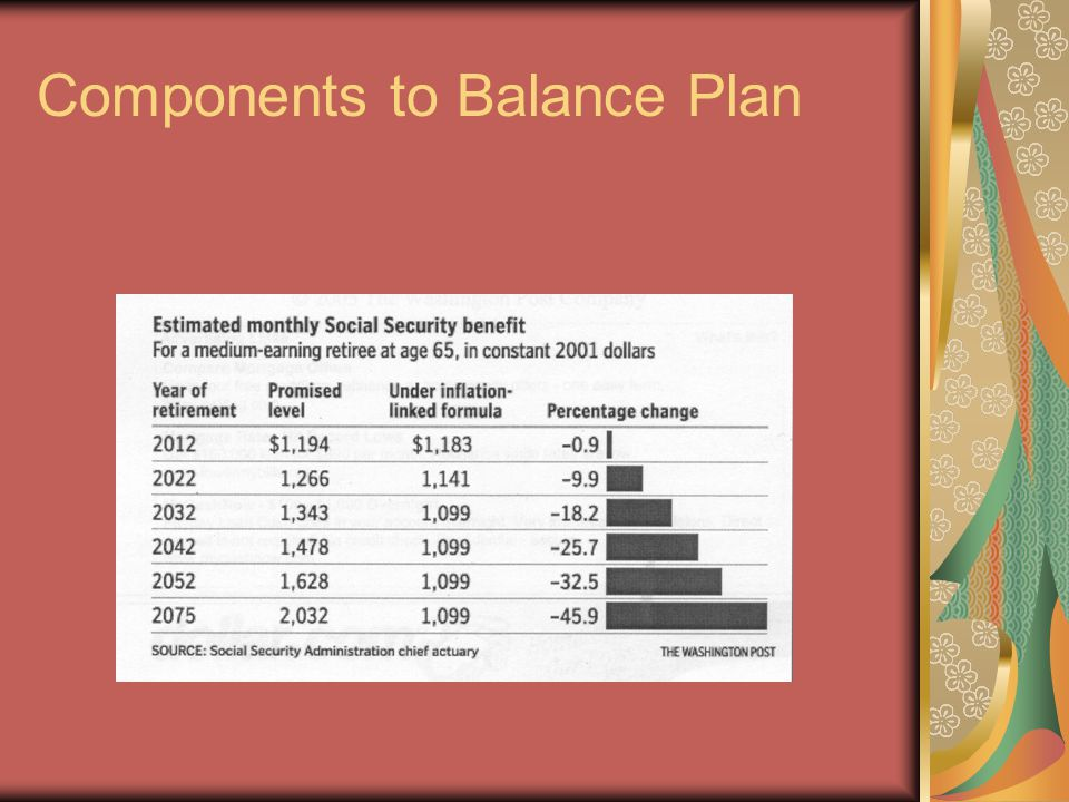 Components to Balance Plan