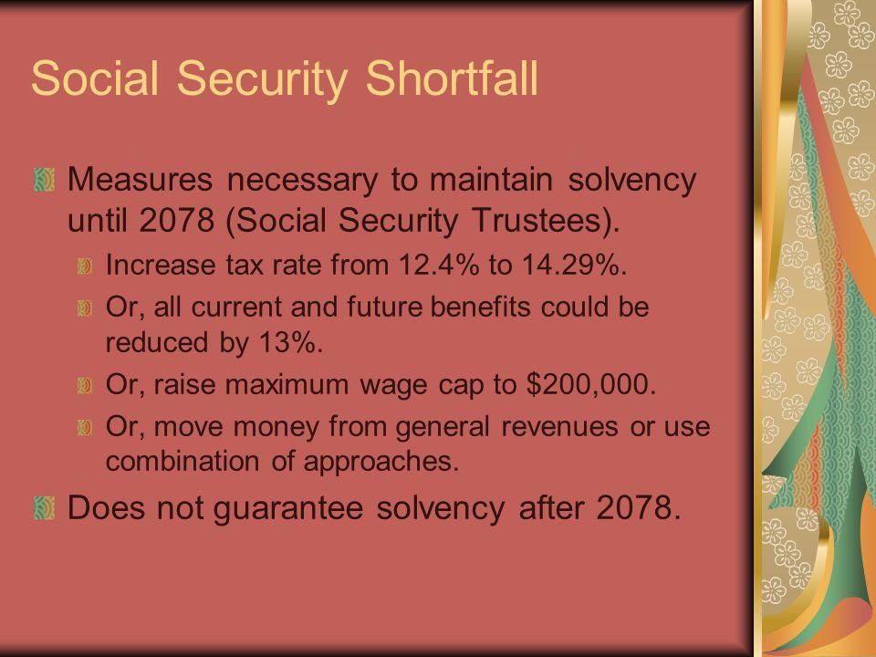 Personal retirement account caveats.
