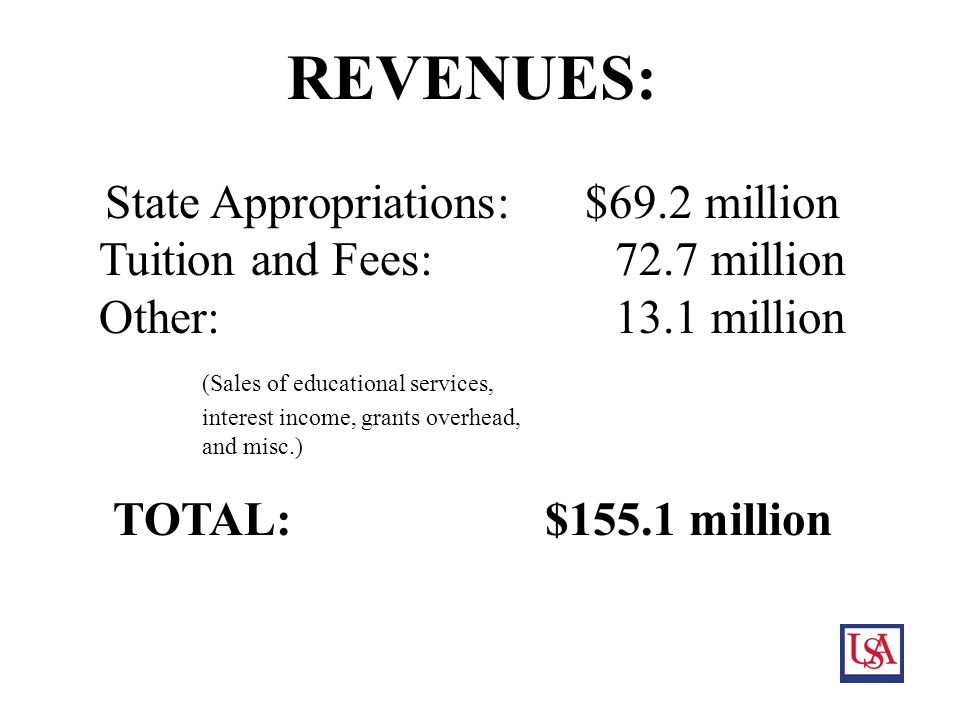 15 REVENUES: State Appropriations:$69.2 million Tuition and Fees: 72.7 million Other: 13.1 million (Sales of educational services, interest income, grants overhead, and misc.) TOTAL: $155.1 million