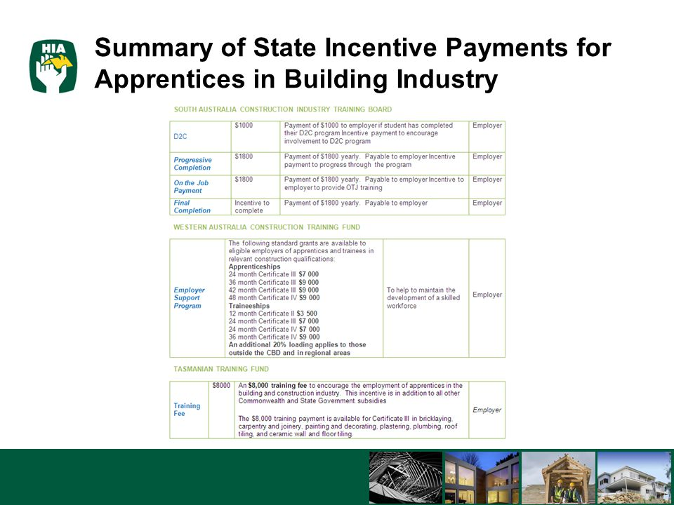 5/8/201527 Summary of State Incentive Payments for Apprentices in Building Industry