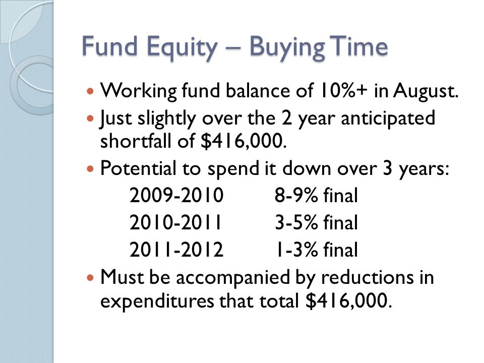Fund Equity – Buying Time Working fund balance of 10%+ in August.