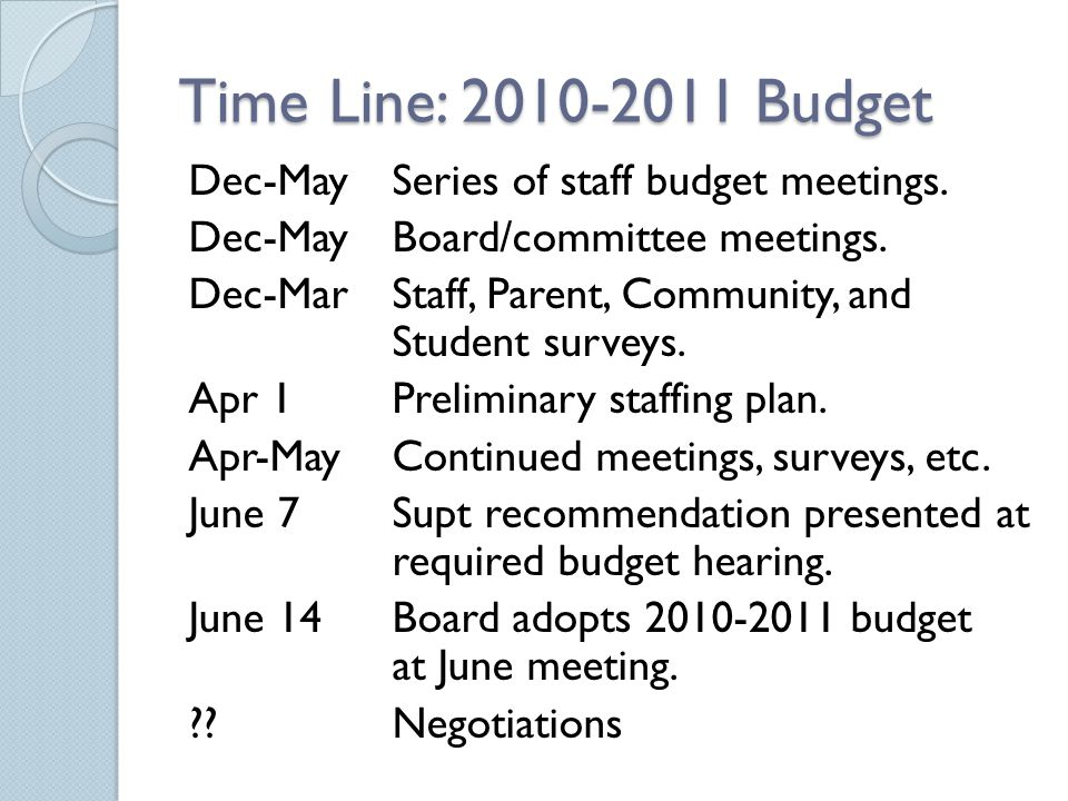 Time Line: 2010-2011 Budget Dec-MaySeries of staff budget meetings. Dec-MayBoard/committee meetings. Dec-MarStaff, Parent, Community, and Student surv
