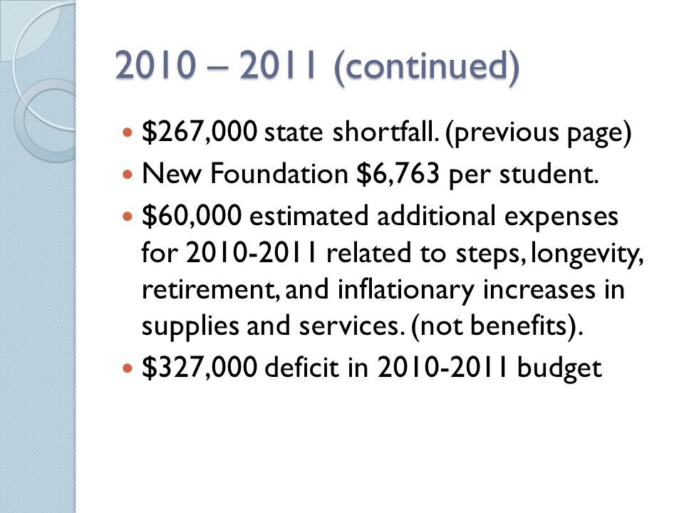 2011 – 2012 & into the Future $6,763 per student ?.