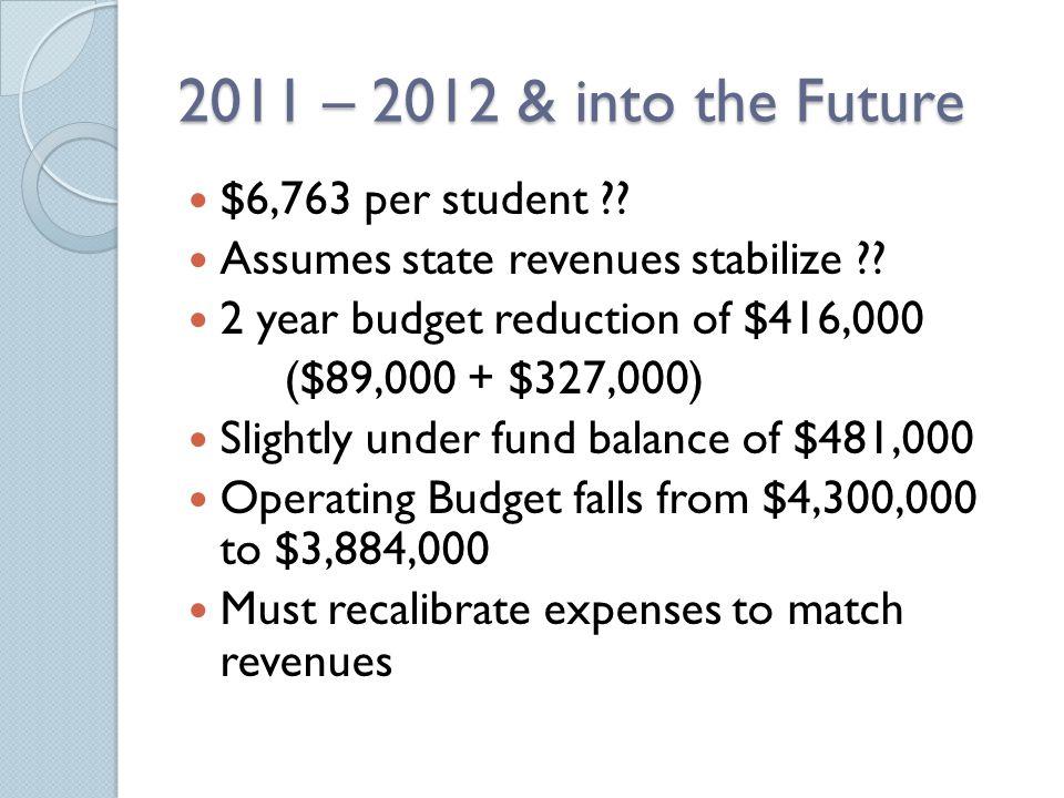 2011 – 2012 & into the Future $6,763 per student .