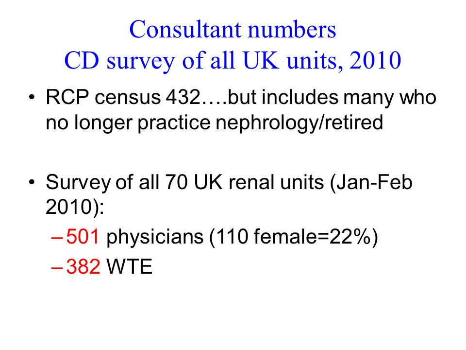 Consultant numbers CD survey of all UK units, 2010 RCP census 432….but includes many who no longer practice nephrology/retired Survey of all 70 UK renal units (Jan-Feb 2010): –501 physicians (110 female=22%) –382 WTE