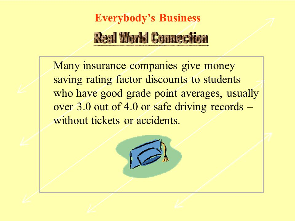 Everybody's Business Many insurance companies give money saving rating factor discounts to students who have good grade point averages, usually over 3.0 out of 4.0 or safe driving records – without tickets or accidents.