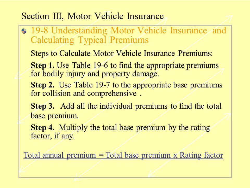 Section III, Motor Vehicle Insurance 19-8 Understanding Motor Vehicle Insurance and Calculating Typical Premiums Steps to Calculate Motor Vehicle Insurance Premiums: Step 1.