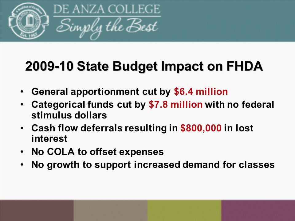 2009-10 State Budget Impact on FHDA General apportionment cut by $6.4 million Categorical funds cut by $7.8 million with no federal stimulus dollars Cash flow deferrals resulting in $800,000 in lost interest No COLA to offset expenses No growth to support increased demand for classes