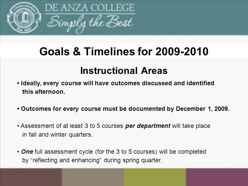 Goals & Timelines for 2009-2010 Instructional Areas Ideally, every course will have outcomes discussed and identified this afternoon.