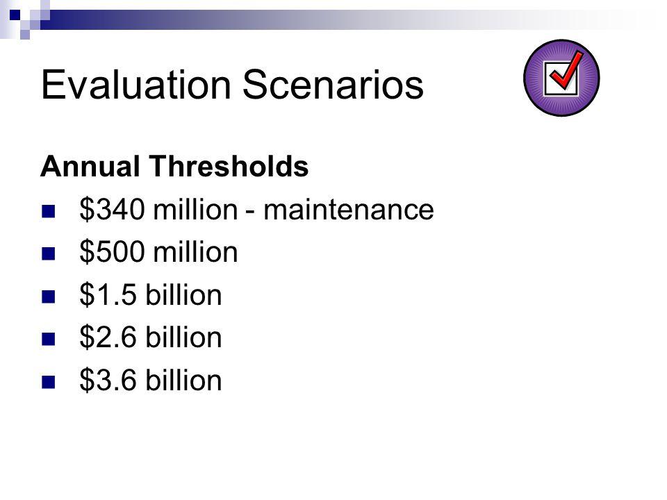 Evaluation Scenarios Annual Thresholds $340 million - maintenance $500 million $1.5 billion $2.6 billion $3.6 billion