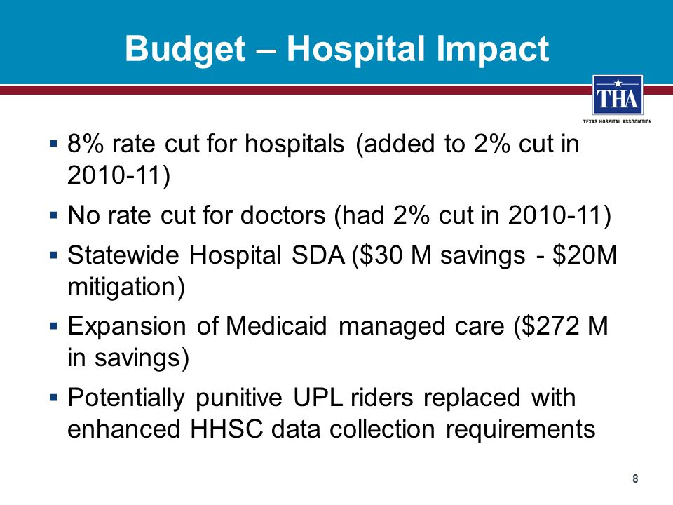 Budget – Hospital Impact  8% rate cut for hospitals (added to 2% cut in 2010-11)  No rate cut for doctors (had 2% cut in 2010-11)  Statewide Hospital SDA ($30 M savings - $20M mitigation)  Expansion of Medicaid managed care ($272 M in savings)  Potentially punitive UPL riders replaced with enhanced HHSC data collection requirements 8