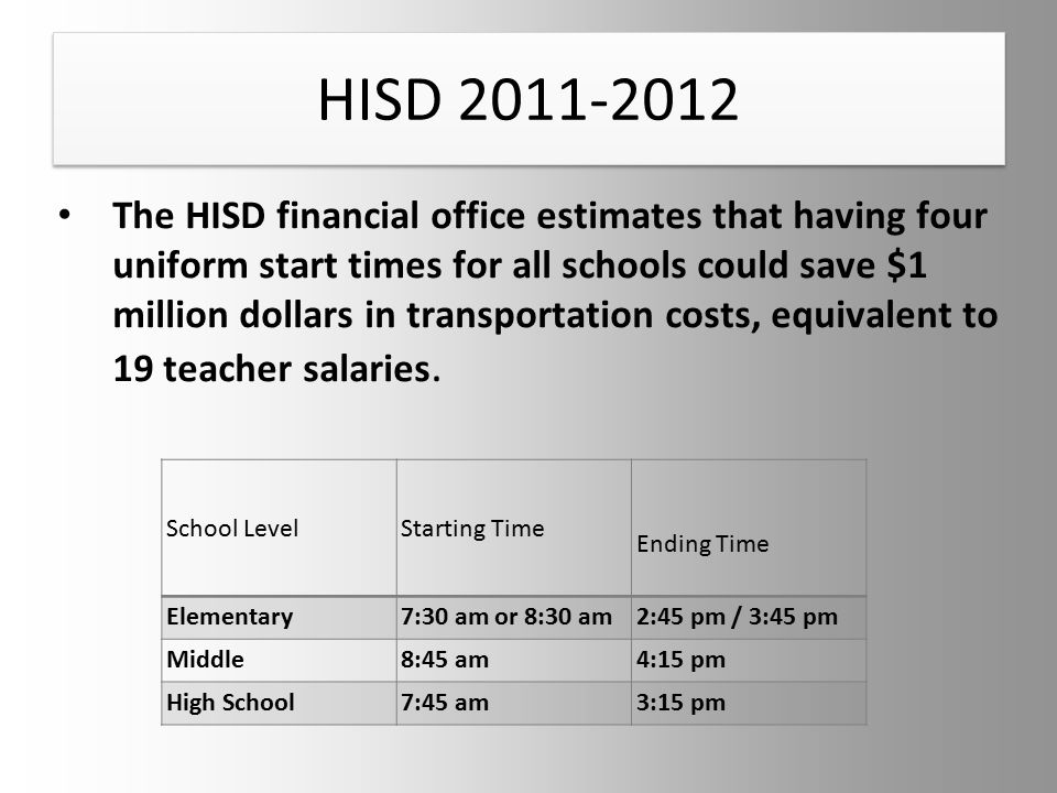 HISD 2011-2012 The HISD financial office estimates that having four uniform start times for all schools could save $1 million dollars in transportation costs, equivalent to 19 teacher salaries.