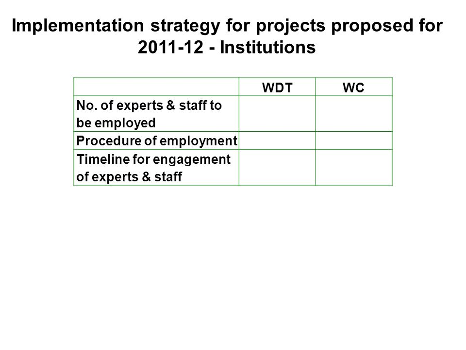 Implementation strategy for projects proposed for 2011-12 - Institutions WDTWC No.