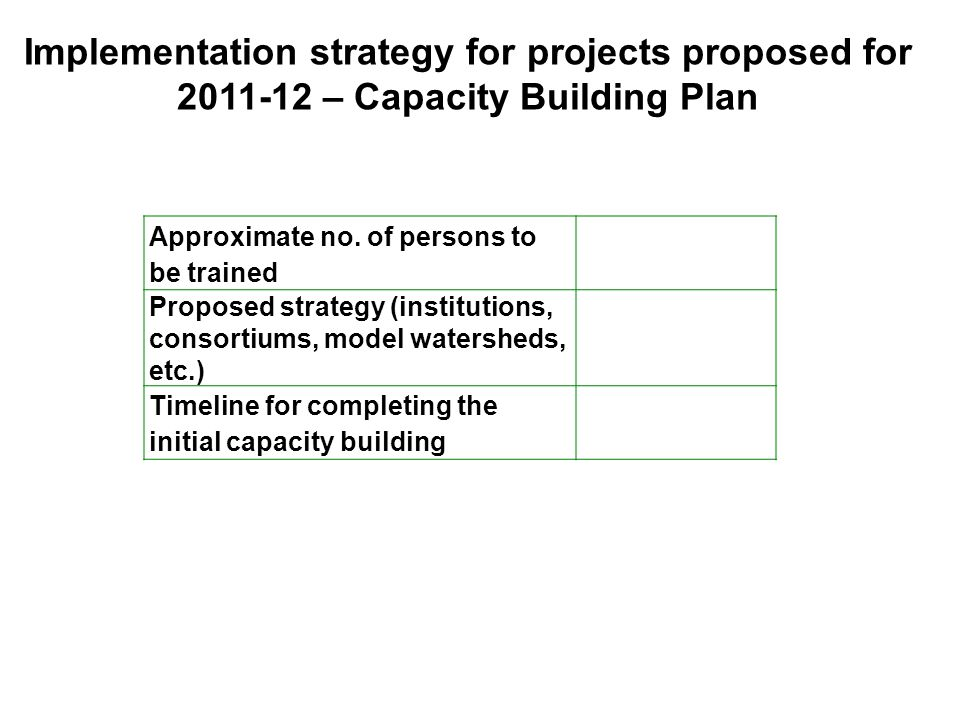 Implementation strategy for projects proposed for 2011-12 – Capacity Building Plan Approximate no.