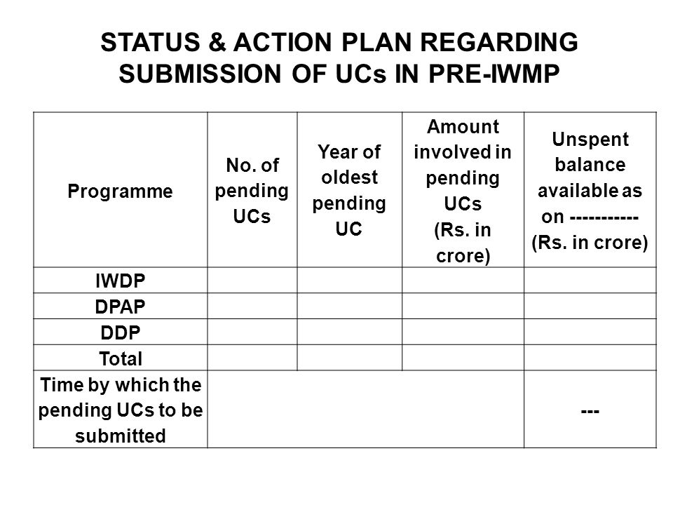 Programme No.of pending UCs Year of oldest pending UC Amount involved in pending UCs (Rs.