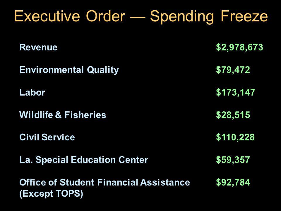 28 Executive Order — Spending Freeze Revenue$2,978,673 Environmental Quality$79,472 Labor$173,147 Wildlife & Fisheries$28,515 Civil Service$110,228 La.