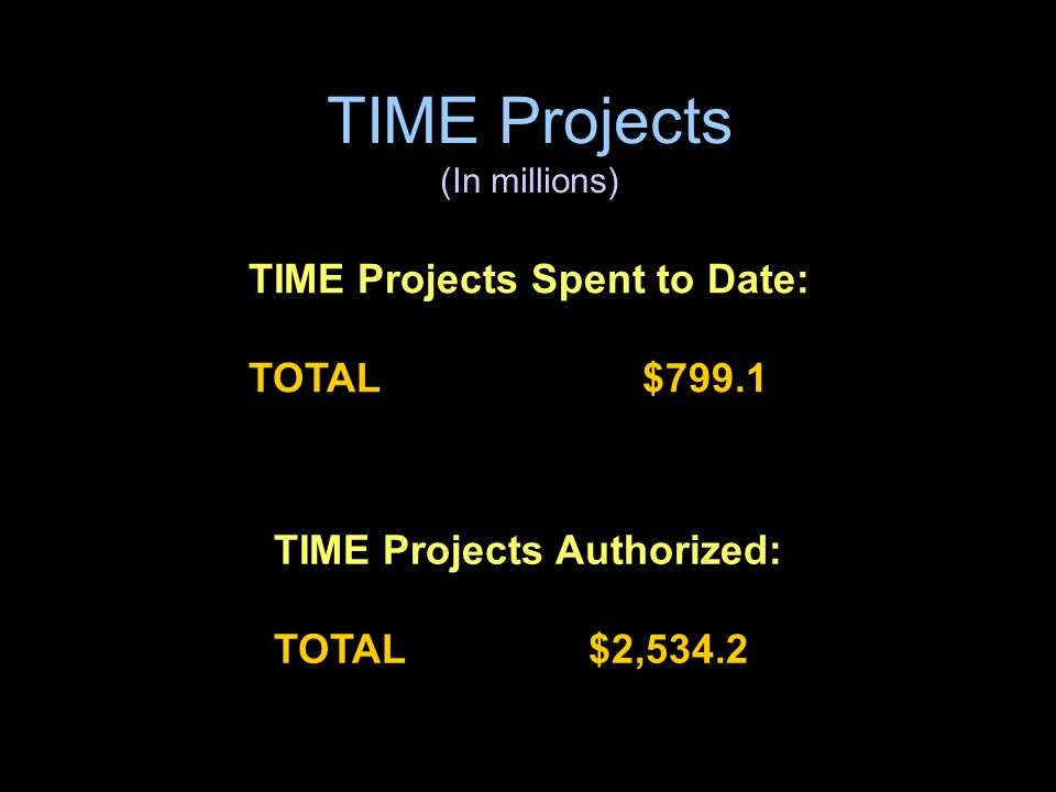 64 TIME Projects (In millions) TIME Projects Spent to Date: TOTAL $799.1 TIME Projects Authorized: TOTAL $2,534.2