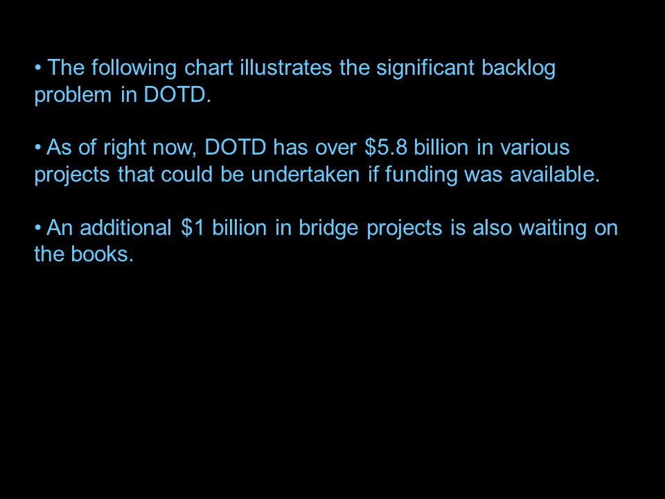 66 The following chart illustrates the significant backlog problem in DOTD.